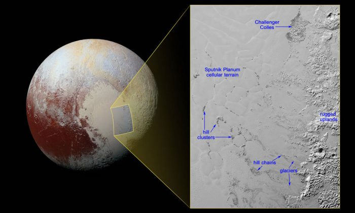 Hills of water ice on Pluto 'float' in a sea of frozen nitrogen and move over time like icebergs in Earth's Arctic Ocean—another example of Pluto's fascinating geological activity. (NASA/JHUAPL/SwRI)