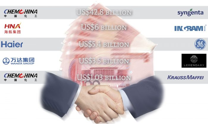 Major Chinese Acquisition agreements in the first two months of 2016. (Epoch Times)