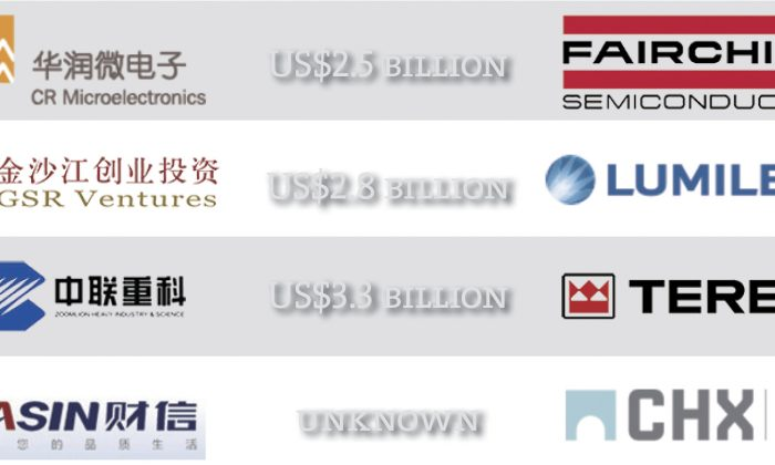Some recent unsuccessful Chinese business acquisition approaches. (Epoch Times)