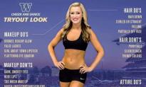 University Cheerleading Squad Poster Taken Down for 'Body Shaming'