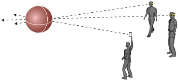 """An image from CrowdOptic illustrates the """"triangulation"""" concept of syncing information from three devices, such as smartphones or smart glasses, to pinpoint the GPS location of a targeted object. (Courtesy of CrowdOptic)"""