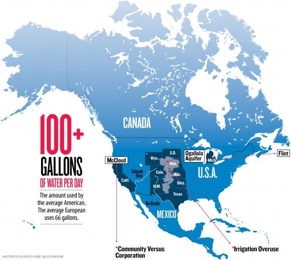 water-map-america
