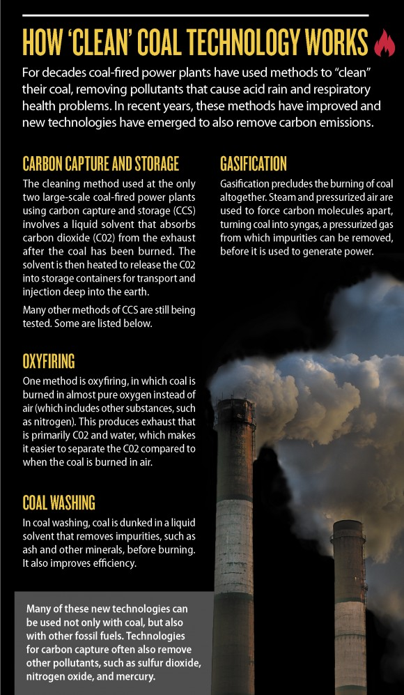 Courtesy of NRG Energy (M. Shcherbyna/shutterstock)