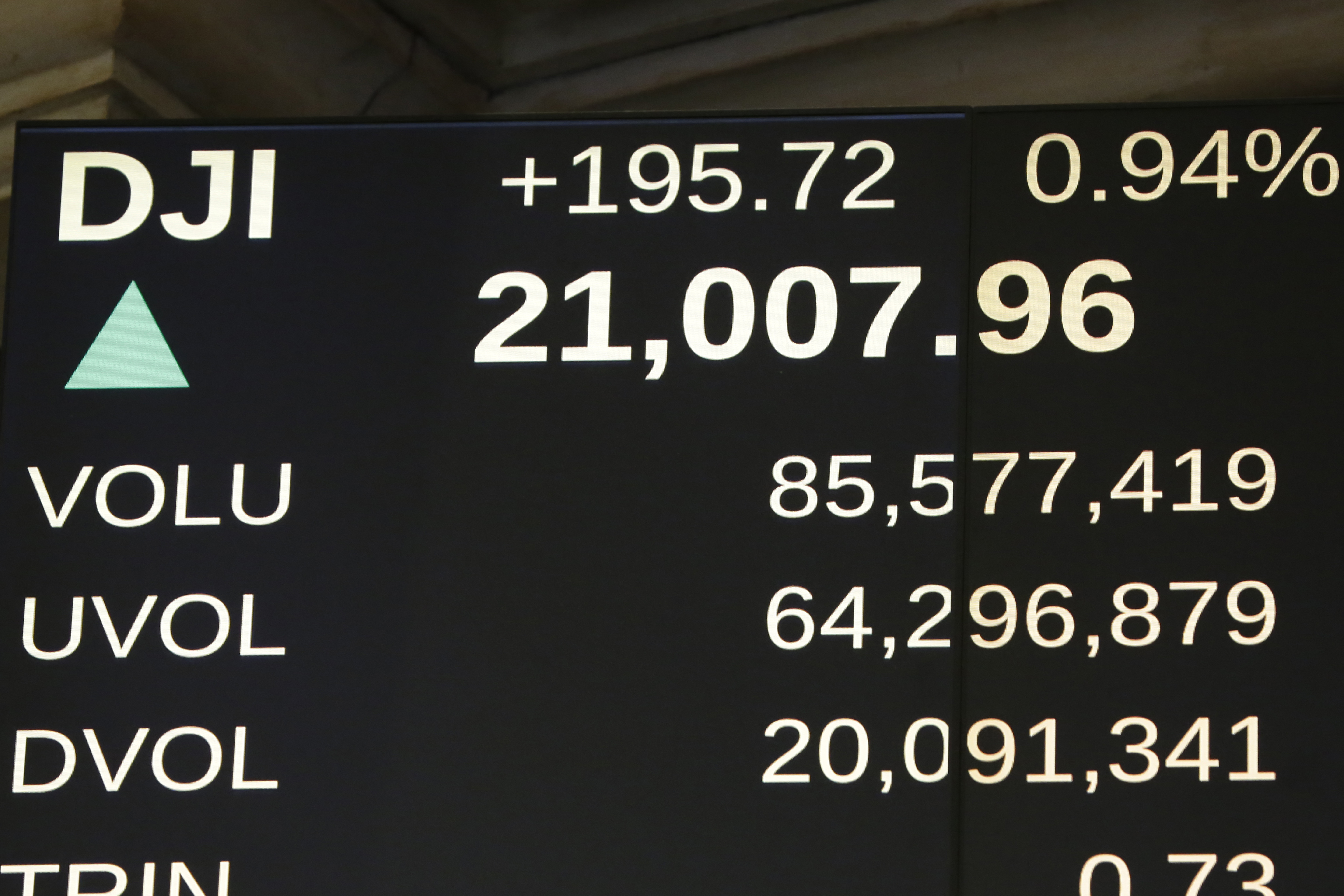 A board above the trading floor of the New York Stock Exchange shows the Dow Jones industrial average above 21,000 on March 1, 2017. (AP Photo/Richard Drew)