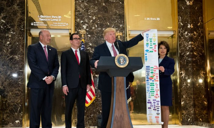 Flanked by (L to R) Director of the National Economic Council Gary Cohn, Treasury Secretary Steve Mnuchin and Transportation Secretary Elaine Chao, President Donald Trump holds up a Federal decision permitting-process flowchart for federally funded highway projects in the United States' while speaking following a meeting on infrastructure at Trump Tower in New York, Aug. 15, 2017. (Drew Angerer/Getty Images)