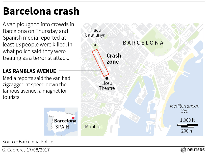 Graphic on Barcelona crash (Reuters)