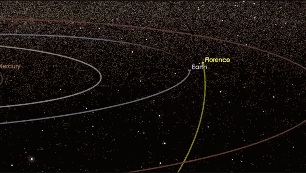 Largest Asteroid Ever Tracked to Pass by Earth on Sept  1