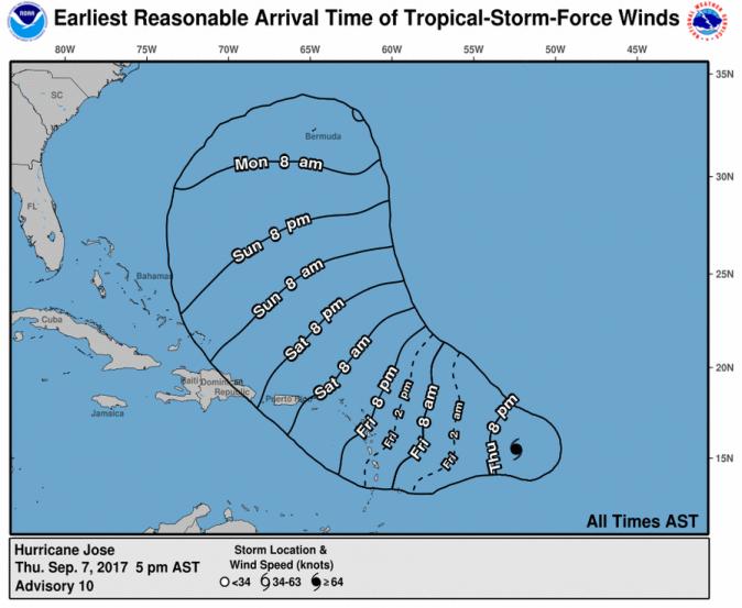 (NOAA)