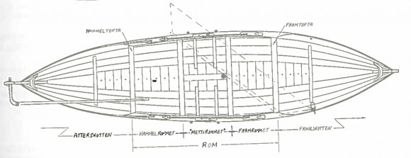 A sketch of an Åfjord boat, likely similar to a boat archeologists found the shape of in the center of Trondheim. (Nordlandsbåten og Åfjordsbåten av G. Eldjarn og J. Godal, 1988 via NIKU)