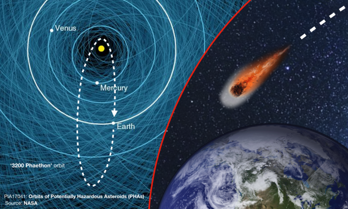 """A mystery object that NASA says is """"potentially hazardous"""" will be close to Earth around Christmas. (NASA/modified by Tom Ozimek/Epoch Times)"""