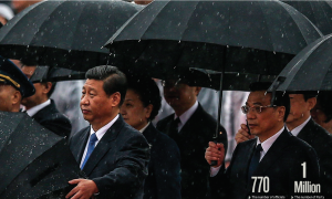 What Will the Chinese Regime's New Anti-Corruption Body Do?