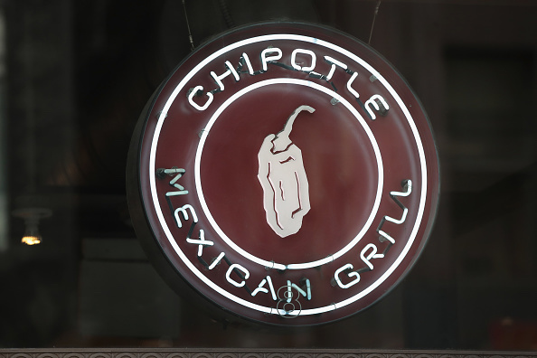 A sign marks the location of a Chipotle restaurant on Oct. 25, 2017 in Chicago, Illinois. Chipotle stock fell more than 14 percent today after a weak 3Q earnings. (Photo by Scott Olson/Getty Images)