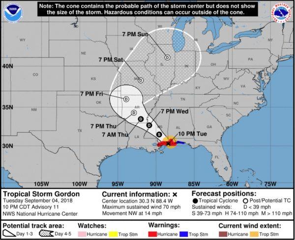 NOAA forecast for Tropical Storm Gordon