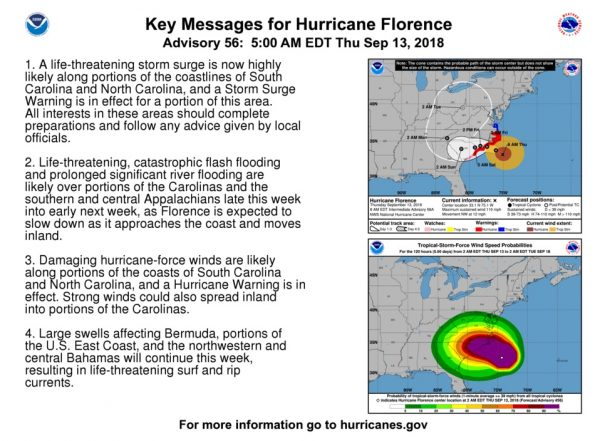Key messages and graphics warning about Hurricane Florence