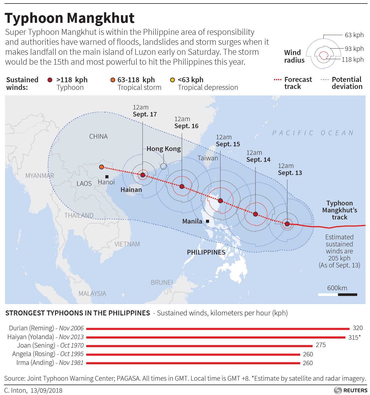 Typhoon Mangkhut as it approaches Hong Kong, China