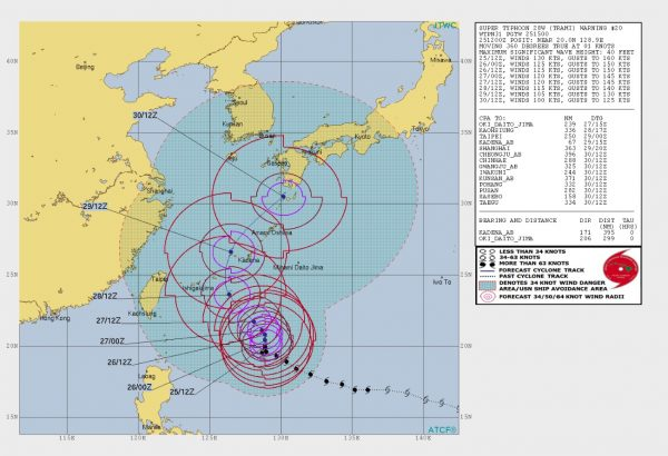 SUper typhoon Trami forecast track