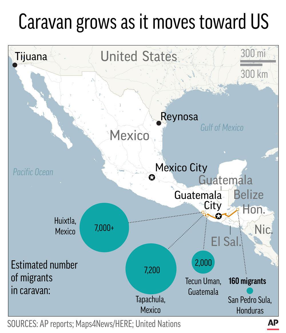 migrant caravan map