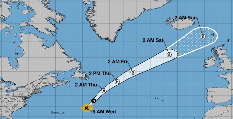 hurricane oscar gonna hit da UK