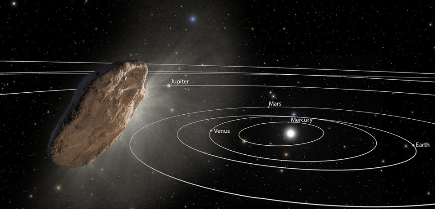 object in the solar system