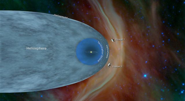 This illustration shows the position of NASA's Voyager 1 and Voyager 2 probes, outside of the heliosphere, a protective bubble created by the Sun that extends well past the orbit of Pluto. Voyager 1 exited the heliosphere in August 2012. Voyager 2 exited at a different location in Nov. 2018. (NASA/JPL-Caltech)