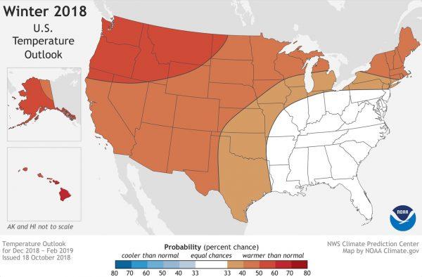 winter temp predictions