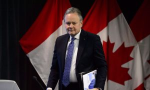 Bank of Canada Forecasts Temporary Economic Impact Due to Oil, Housing Market Woes