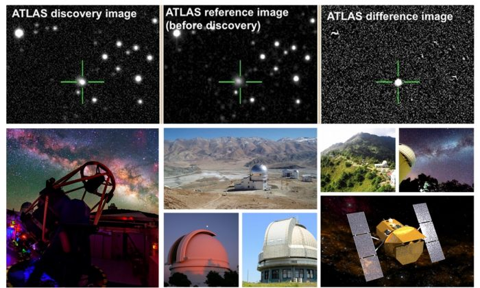The bright object dubbed the Cow was first discovered in the ATLAS survey (top panel). Astronomers around the world pointed their telescopes to follow the Cow. The bottom panel displays the telescopes in the GROWTH network that were used to study the mysterious cosmic explosion. From left to right and top to bottom: Liverpool Telescope; Himalayan Chandra telescope in India; Lulin Observatory in Taiwan; Mount Laguna Observatory; Palomar Observatory; Mitsume Observatory in Japan; and the Neil Gehrels Swift Observatory in space. (NASA, Caltech/Palomar, ATLAS team, Daniel Lopez/IAC)