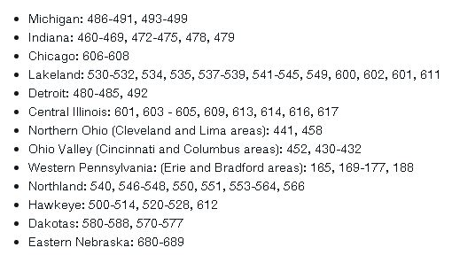 USPS zip codes