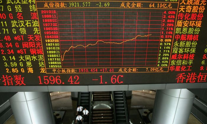 An electronic board displaying stock index is seen at a securities company in Shenzhen City, Guangdong Province, China, on August 21, 2006. (China Photos/Getty Images)
