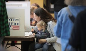 Voter ID Laws Do Not Suppress Voting, Study Finds