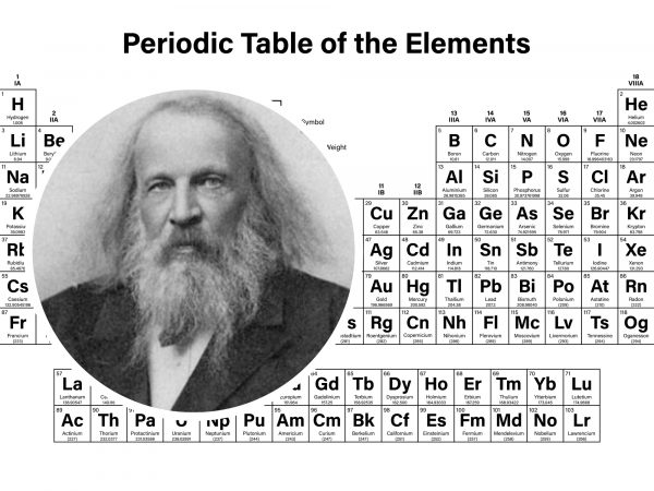 Dmitri Mendeleev and Periodic Table