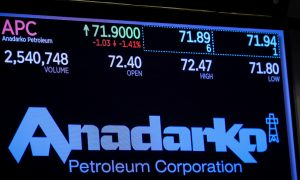Warren Buffett Bankrolls Occidental's Anadarko Bid With $10 Billion