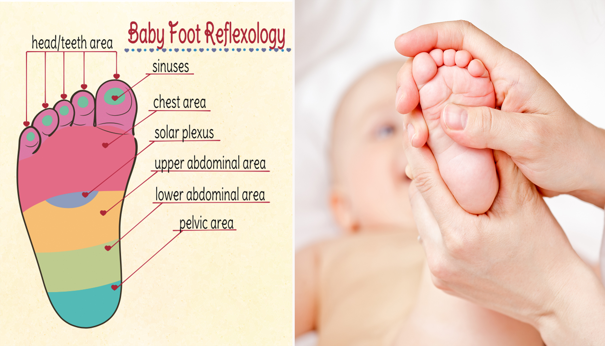 6 Almost Instant 'Baby Reflexology' Tips to Calm Down Your Fussy Tiny Tot