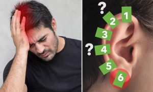 6 Instant Ear Reflexology Tricks to Stop Chronic Pain in 5 Seconds With Clothespin