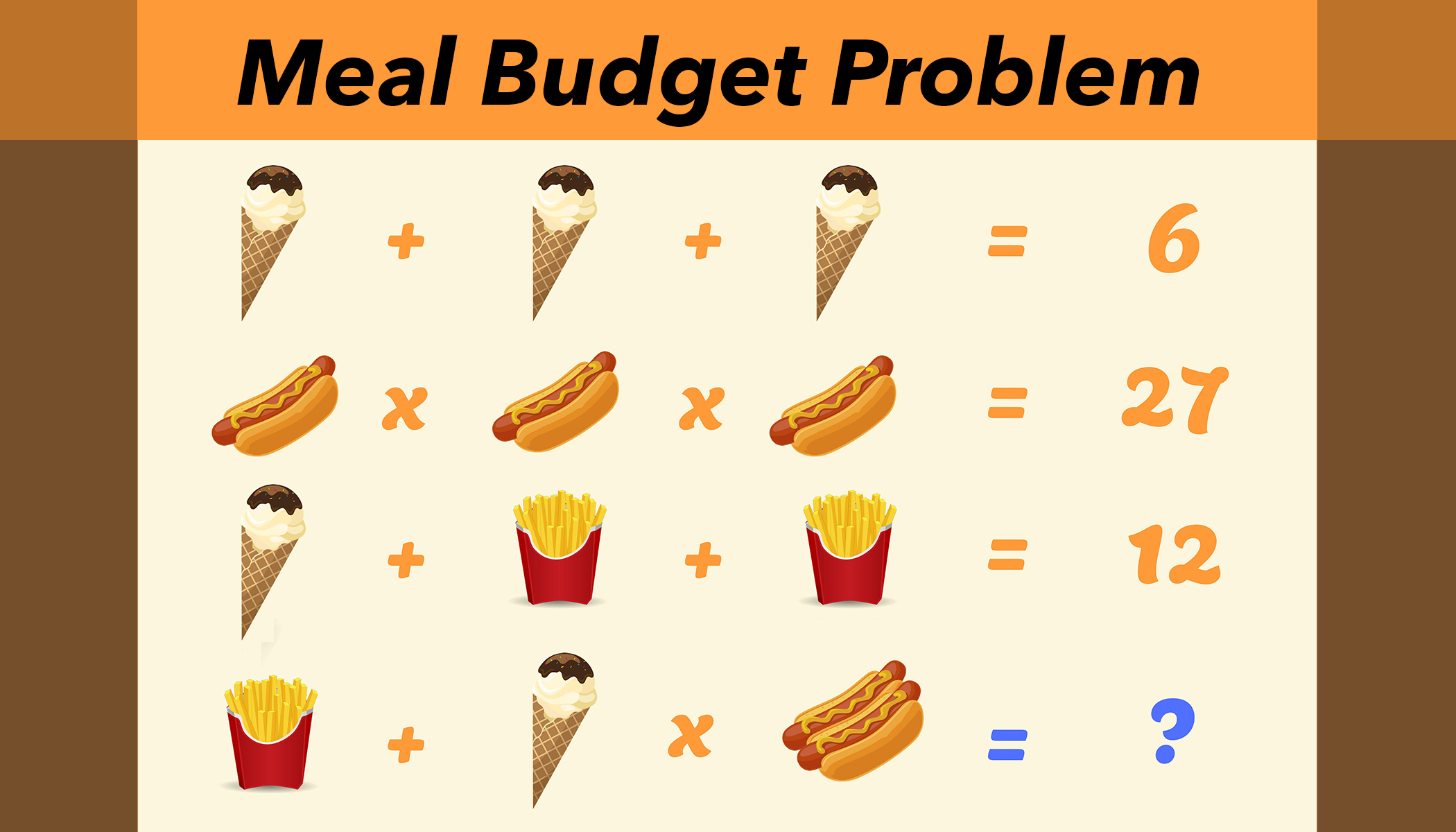 Math Puzzle: Can You Solve This Meal-budget Problem in Less Than 60 Seconds?