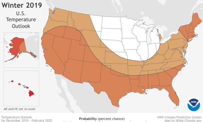 This 2019-2020 Winter Outlook map for temperature shows warmer-than-average temperatures are likely for much of the United States this winter. (NOAA)