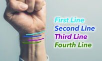 The Number of 'Wrist Lines' You Have Can Reveal Details About Your Future