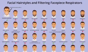 CDC Graphic Shows Which Beards, Mustaches Interfere With Face Masks