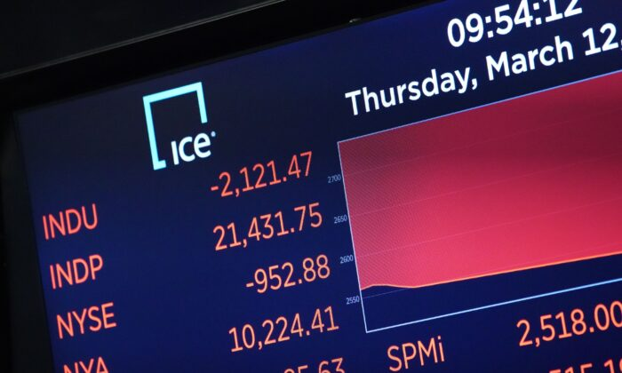 Wall Street stocks were deep in the red early Thursday, resuming after a 15-minute suspension as the economic pain from the coronavirus deepens and widens. (Bryan R. Smith/ AFP)