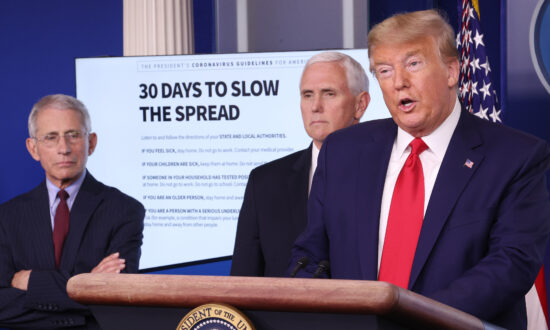 White House: Daily Pandemic Death Toll May Peak at Over 2,200 by Mid-April