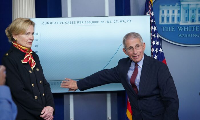 Response coordinator for White House Coronavirus Task Force Deborah Birx (L) looks on as Director of the National Institute of Allergy and Infectious Diseases Anthony Fauci speaks and points to a graphic during the daily briefing on the CCP Virus and COVID-19, in the Brady Briefing Room at the White House in Washington on March 31, 202. (Mandel Ngan/AFP via Getty Images)