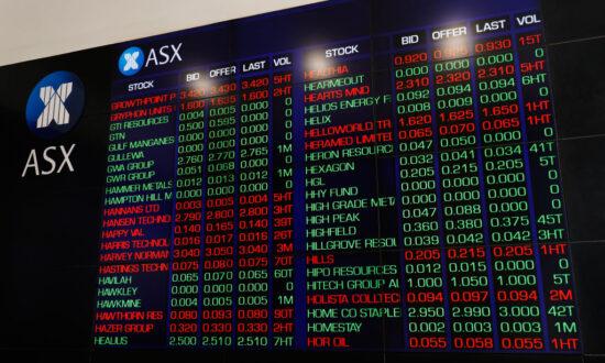 Australian Banks Keep Rising and Push ASX Higher