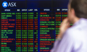 Australian Share market Tipped to Edge Higher on Wall St Gains