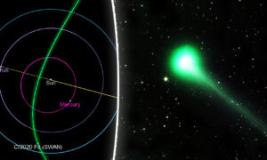 Once-in-a-Lifetime: Green-Tinged Comet With 10 Million-Mile-Long Tail May Become Visible to the Naked Eye