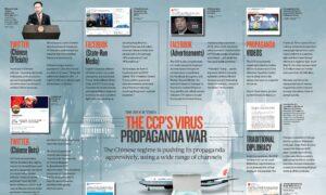 The CCP's Virus Propaganda War