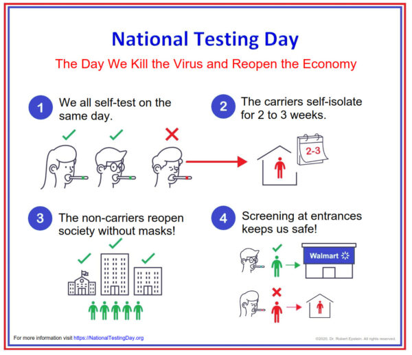 national testing day graphic