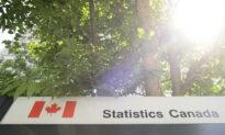 Canada's Trade Plunges in April as Auto, Oil Shipments Slump