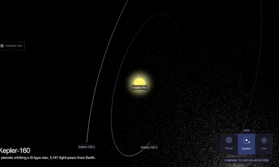 Astronomers May Have Found an Earth-Like Exoplanet Orbiting a Sun-Like Star