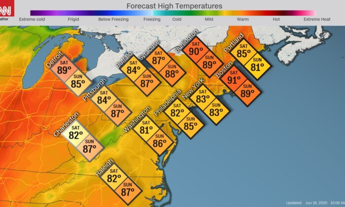 Many cities in the Northeast have been dealing with heat the past few days. Boston, Burlington, Vermont, and Caribou, Maine, will all see highs in the 90s on Sat., June 20, 2020. (CNN weather)