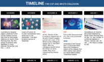 INFOGRAPHIC: How the Chinese Regime Colluded With WHO During the Pandemic